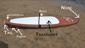 Anfänger Stand Up Paddling Video tutorial SUP Board erklärt